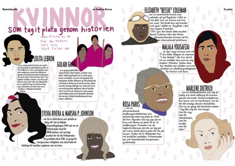 Kvinnor som tagit plats i historien
